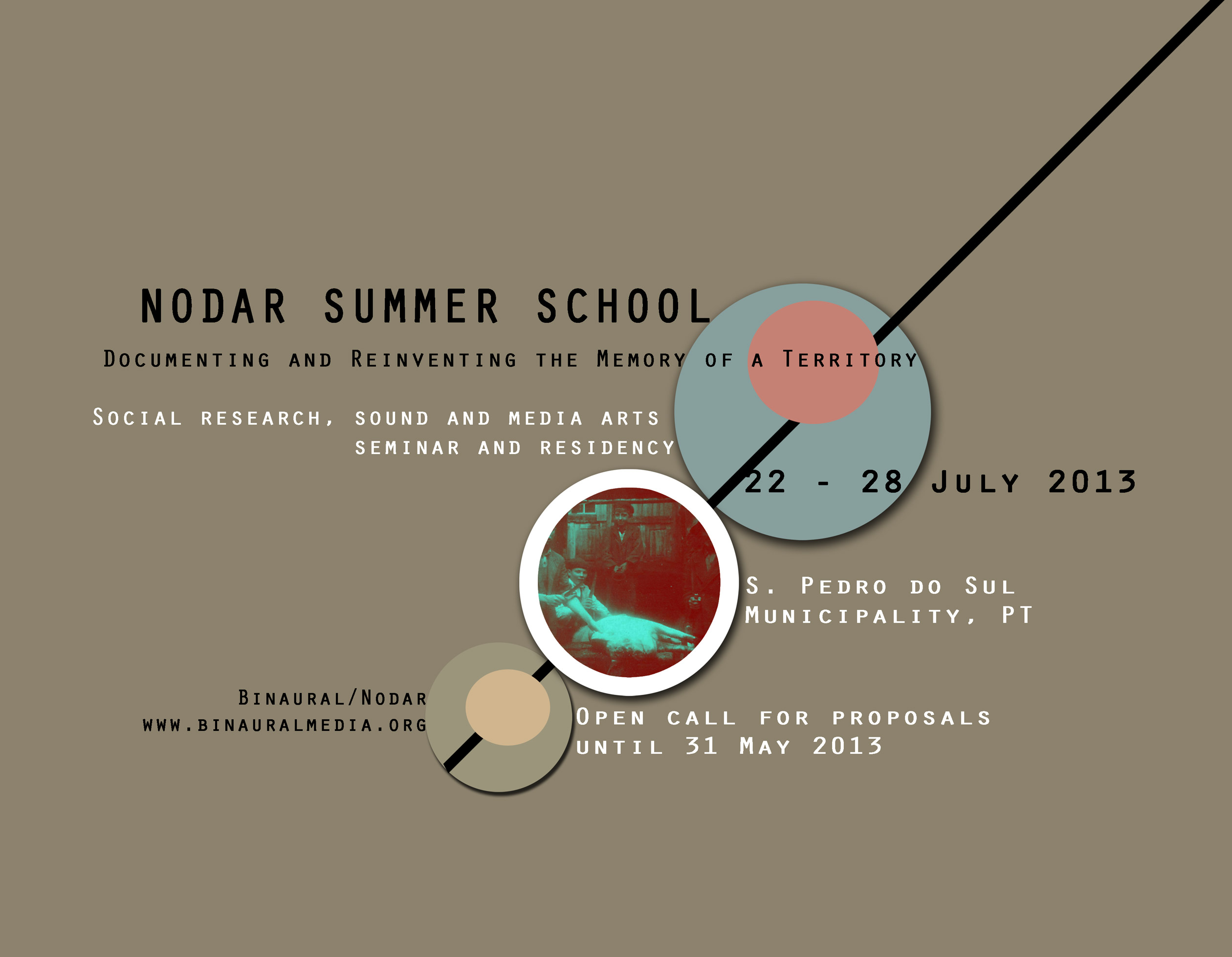 nodar-summer-school-2013
